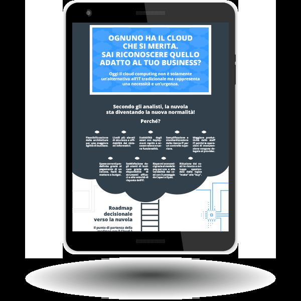 MOCKUP_WIIT_Infografica.Cloud