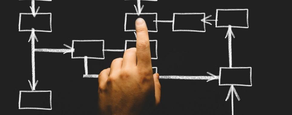 Business continuity che cos la norma ISO 22301